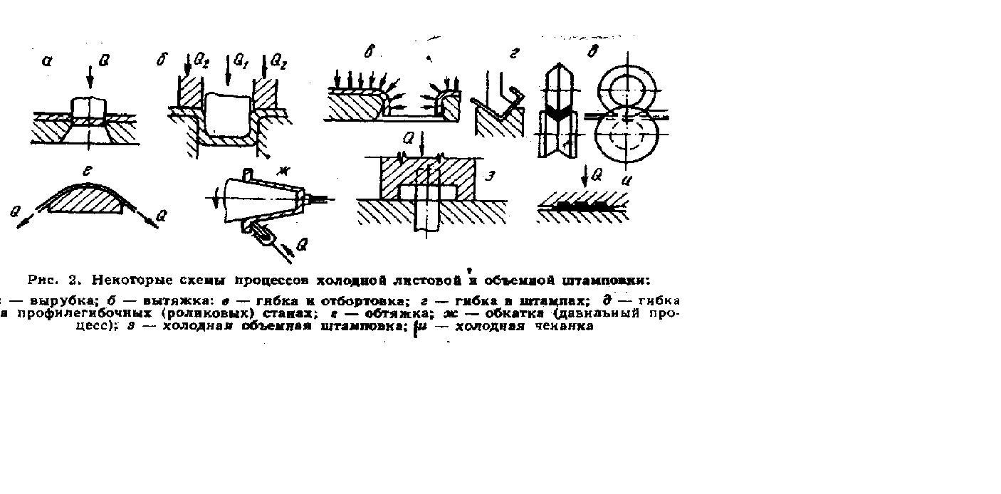 Схема цеха прессования металлов фото 856